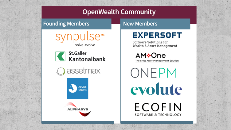 The OpenWealth Community is Continuing its Growth